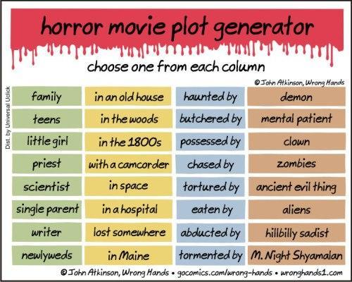make your own horror plot?