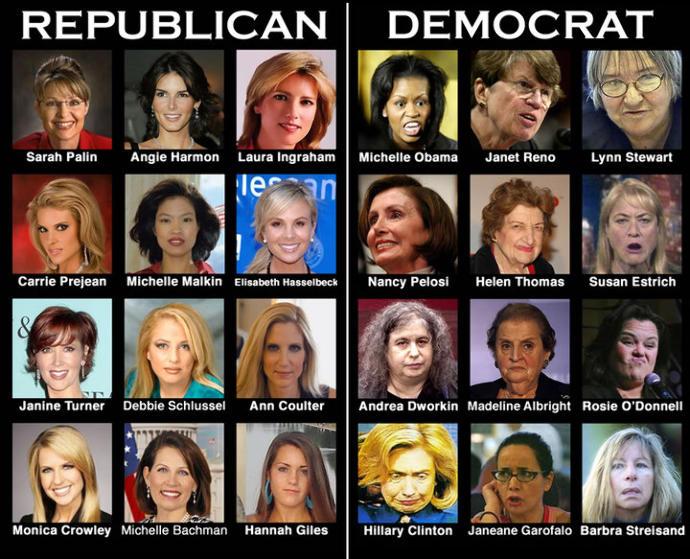 Liberal women vs. Conservative women?