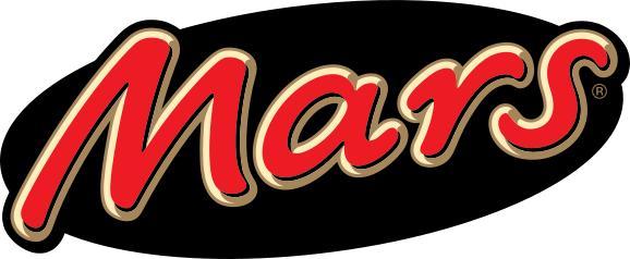 Hershey's vs Nestle's vs Mars Inc. Which company makes the ...