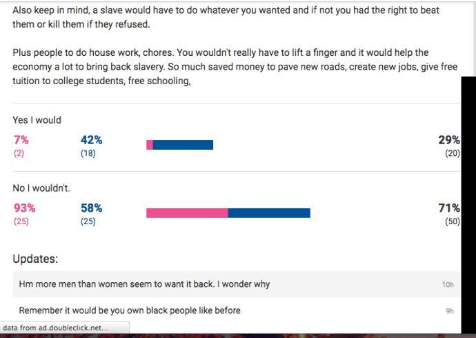 Why do so many American men want slavery back?