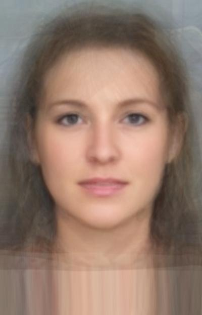 Which woman has the most feminine looking face?