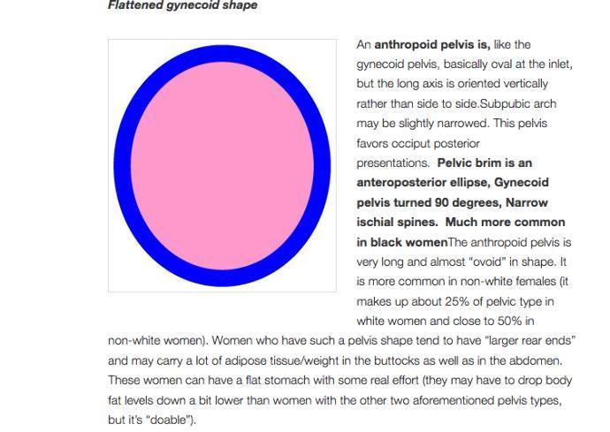 Biologically, could one say one race is more feminine than others?