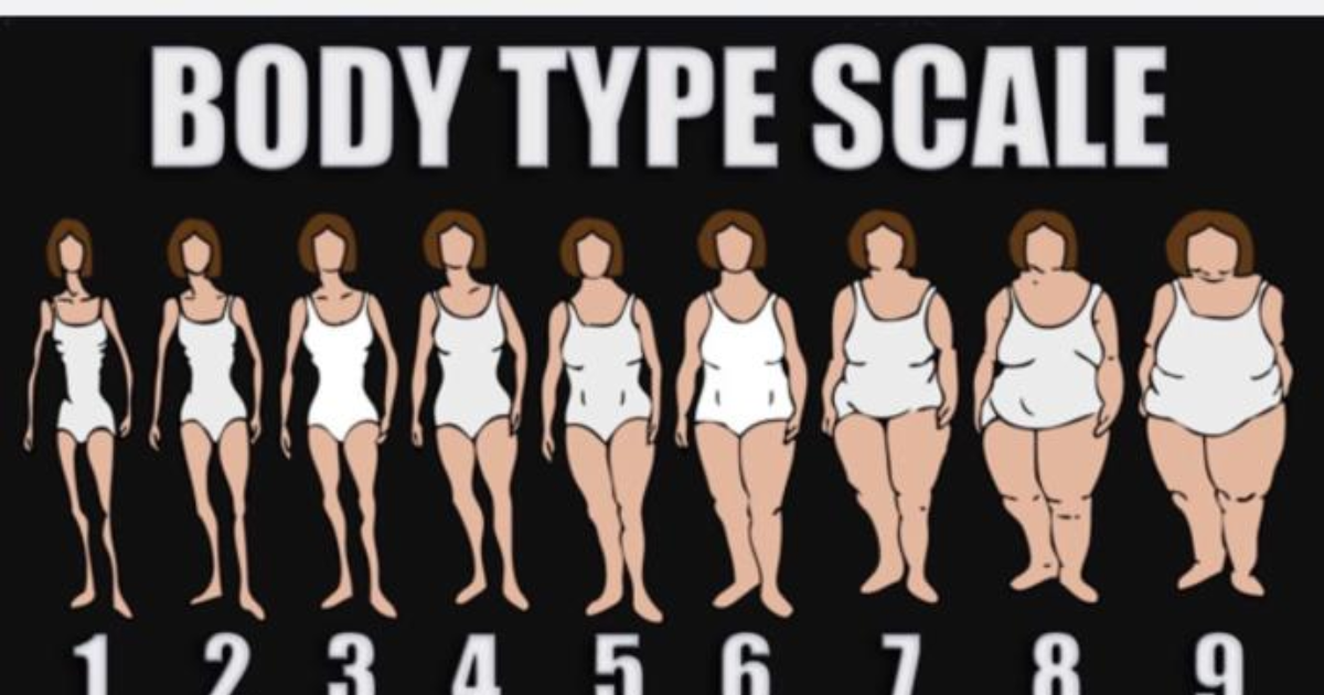 Dating against body type