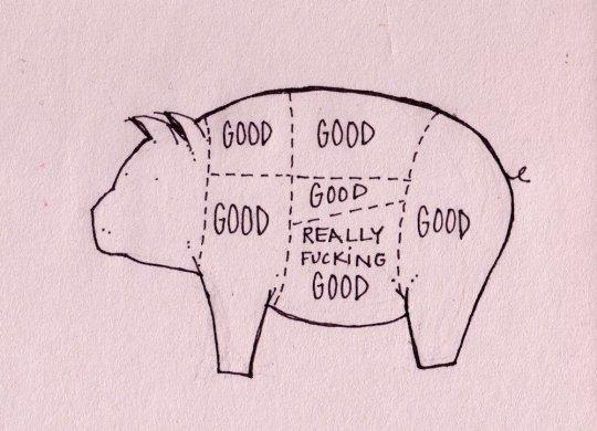 Which of these meats from a pig do you like best?