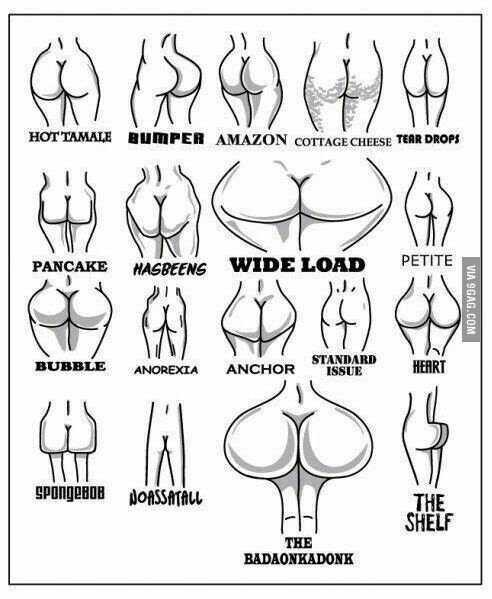 do you wish your butt looked different? if so, which one??
