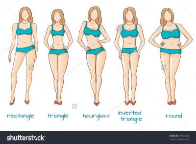 Female body shape men like the most