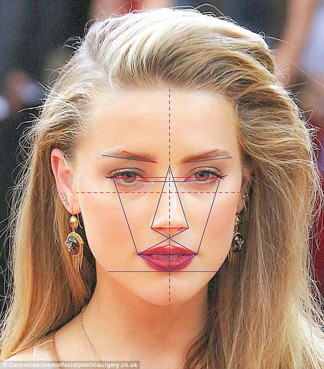 Do you agree with the study that claims Amber Heard has the most beautiful face?