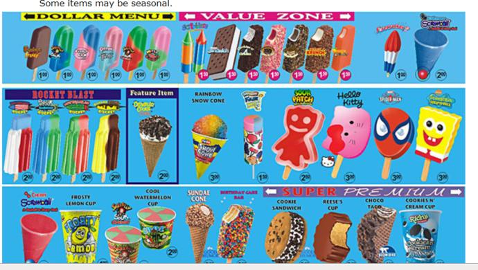 Who remembers these Ice Cream Treats?