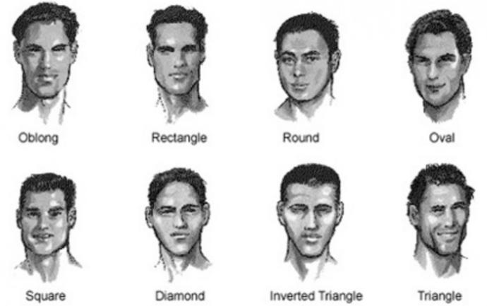What type of face shape do you have?