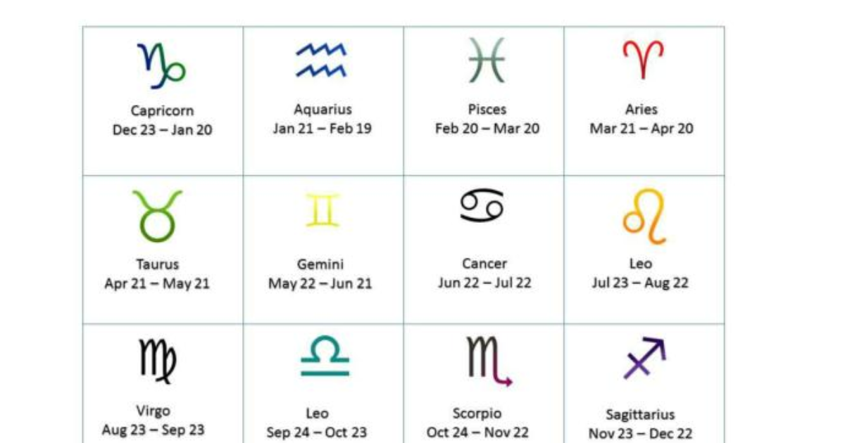 dating sites astrological signs Finding the one by astrological signs: aries   aries compatibility with other signs if you want to start dating and find the one based on zodiac sign,  though both fire signs, aries is a cardinal sign who like to initiate and be the boss, meanwhile, sagittarius is a mutable sign – more fluid, allowing spontaneity into their systems.