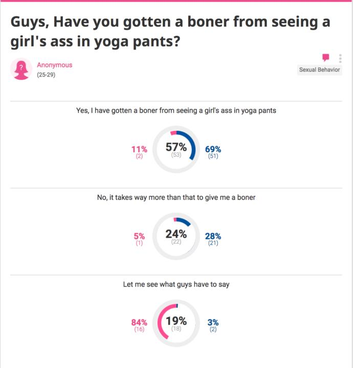 Girls, How Do You Feel That A Lot Of Guys Get Boners -5513
