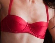 At What Size Are Breasts Considered Not Flat?
