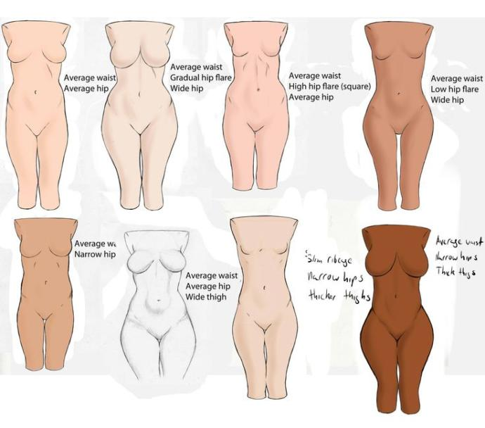 What kind of hips do you like? And have?