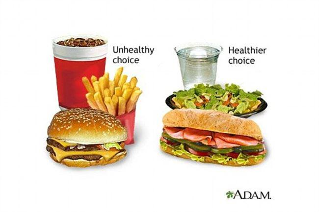 Does your diet mostly consist of HEALTHY or UNHEALTHY food?