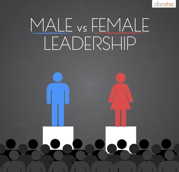 men are better leaders than women Many men also agree that women are better leaders than them women really need to gear up and take lead because women have innate skills like communication, emotional intelligence, and empathy women also bring a new perspective of looking at a situation that benefits the group as a whole.