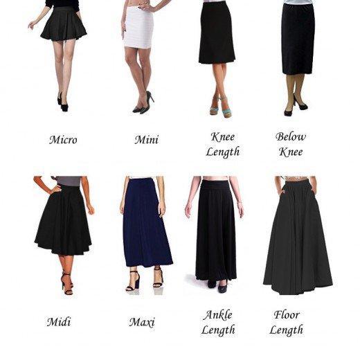 What skirt length do you prefer?
