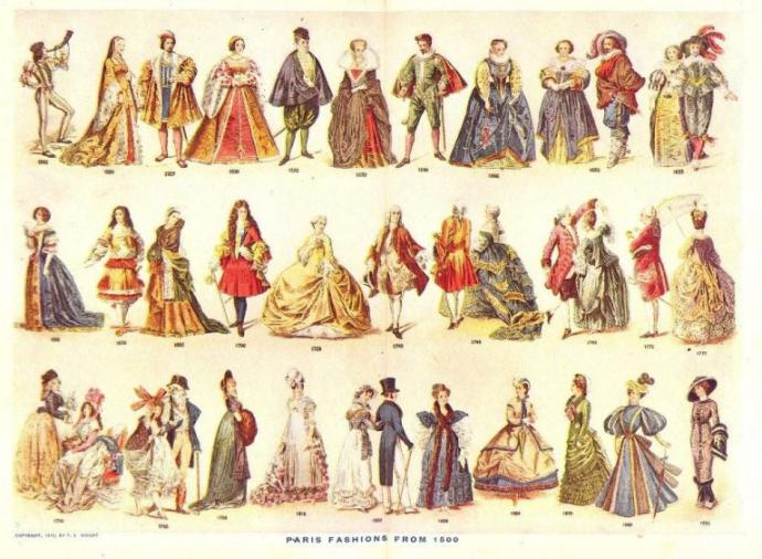 What period in history had the best fashion?