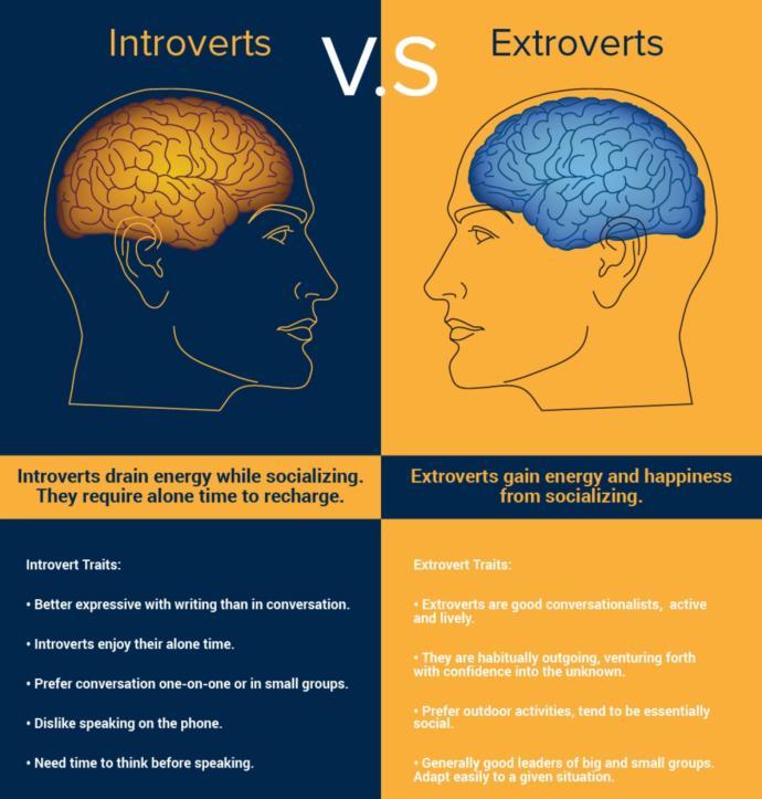 Introvert Guy Hookup An Extrovert Girl