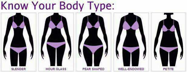 What's your body type??