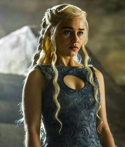 Who of these is the most beautiful woman on Game of Thrones??