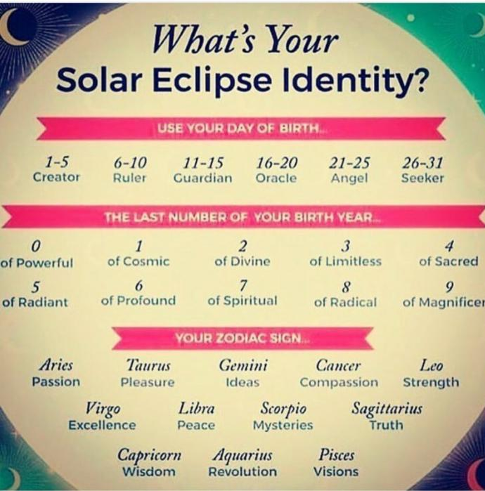 What's your Solar Eclipse Identity?