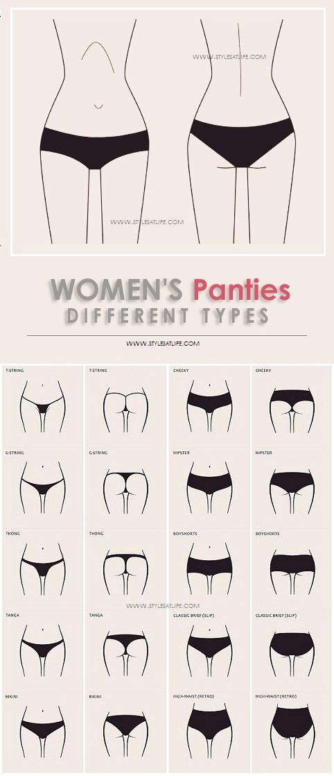 Girls, What type of panties do you wear?
