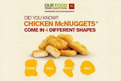 Which chicken nugget shape is the best?