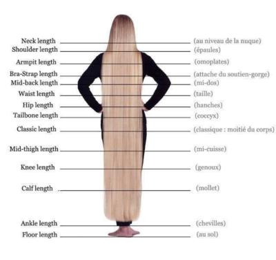 Guys What Length Of Hair Do You Prefer On A Woman Girlsaskguys