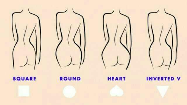 Ladies.. Which type of butts you have..? Is there any girl who have heart shaped butts..??
