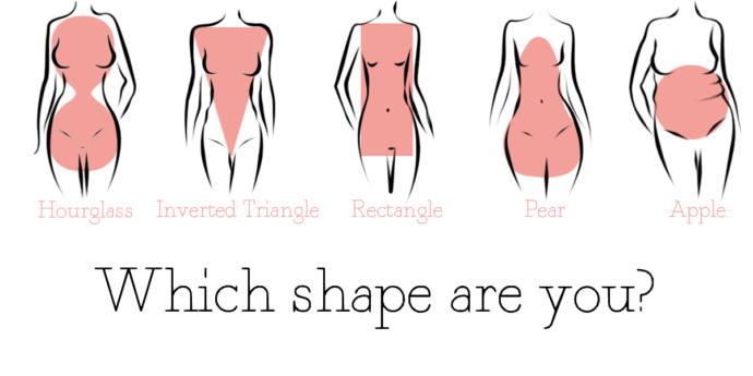 What is Your Body Type, I´m an hourglass-type?