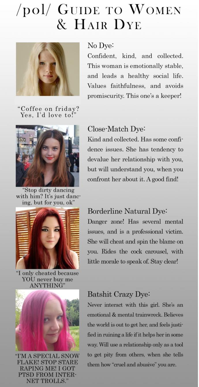 Women who dye their hair is this meme accurate because in my experience it is?