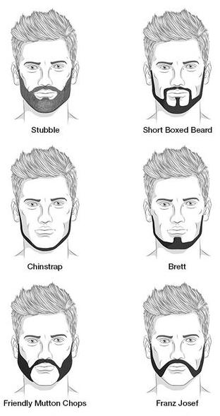 which of these beard styles is the best\hottest\or sexiest?