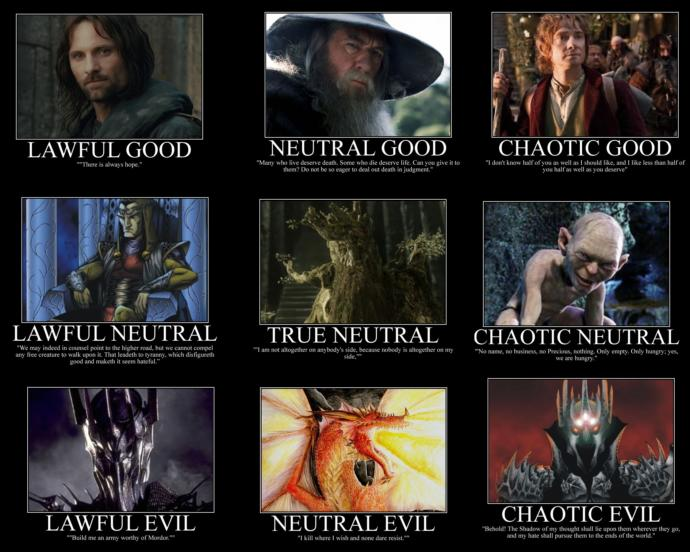 an analysis of the chaotic evil human bardsorcerer The eternity dungeon (dnd) 2017-present gm andyetnobananas character: mary, human bard chaotic neutral guild quests (dnd) 2017-present dm: vagrant-inventor (founder), alternates between andyetnobananas, macabreaustererelume, and arbiter0676.