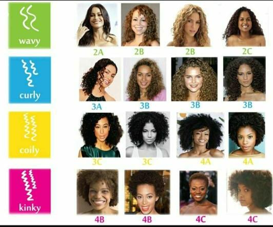 Hey, ladies! What's your NATURAL hair type???
