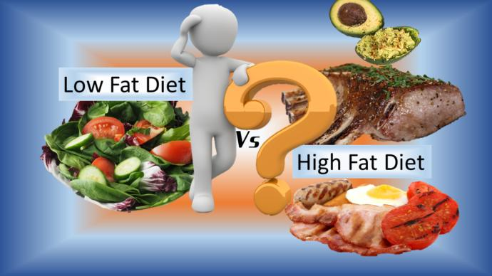 Does your diet mainly consist of high -fat foods or low -fat?