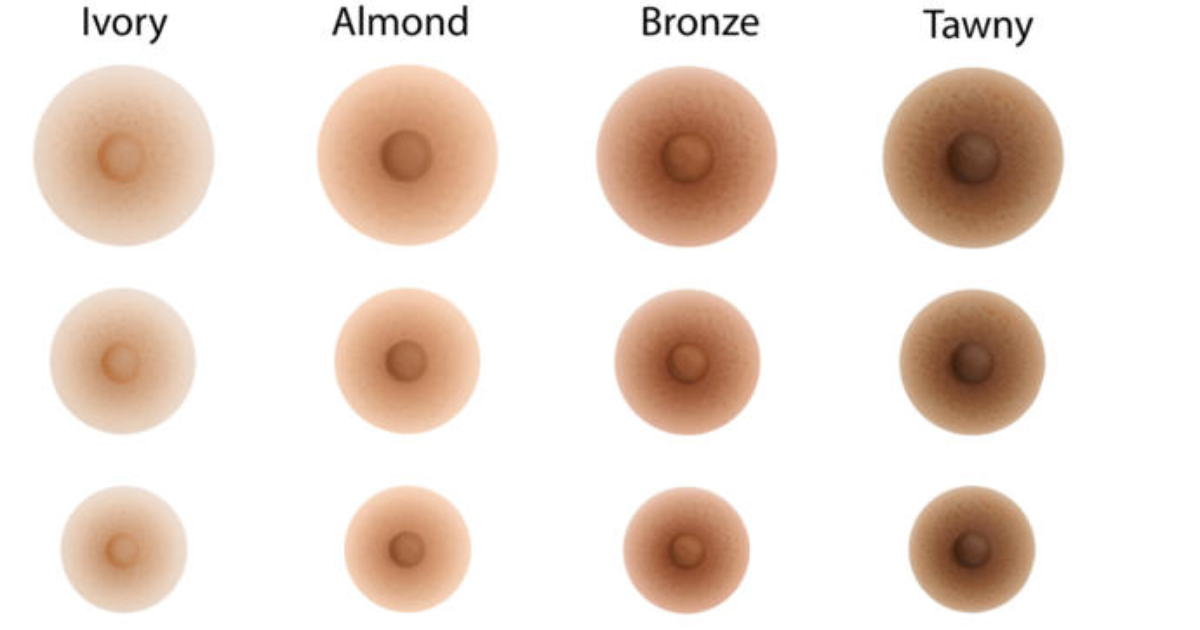 Girls, Which nipple types are you? - GirlsAskGuys