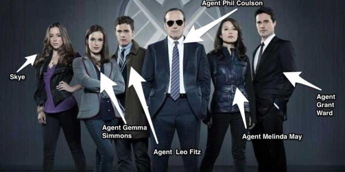 Which Agent of Shield character do you like more?