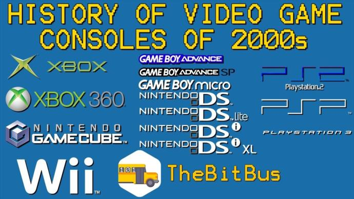 Which decade do you think was the best for video games?