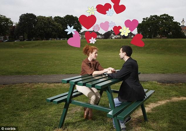 First Date with Girl/Boy on Valentine's Day : What is your opinion?