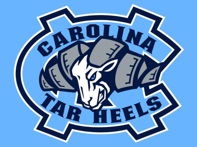 Which of these North Carolina based teams do you think has the best logo?