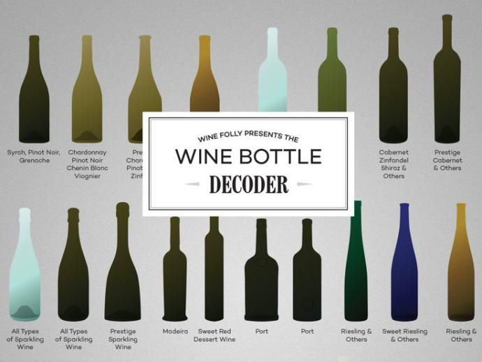 Wine Tasting - have you ever tried it?