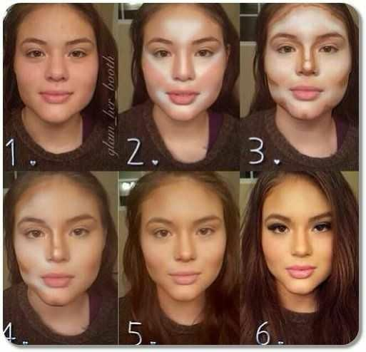 So what are everyone's thoughts on makeup contouring?