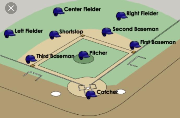 What is your baseball dream team?