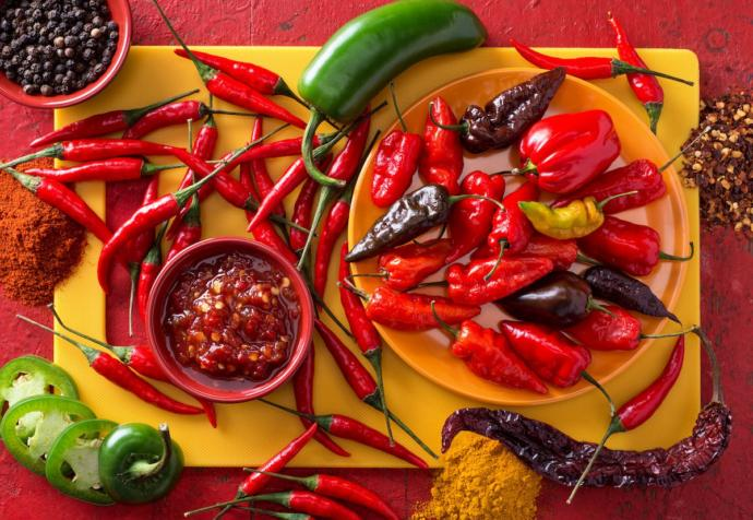 When it comes to your Food, how Spicy do you like it?
