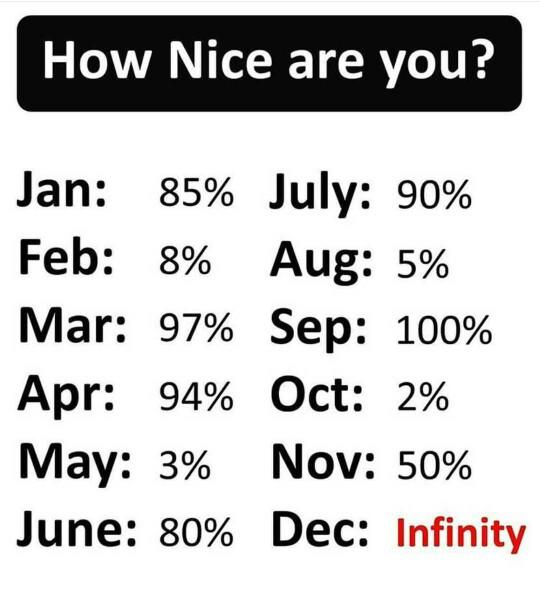 How nice are you?