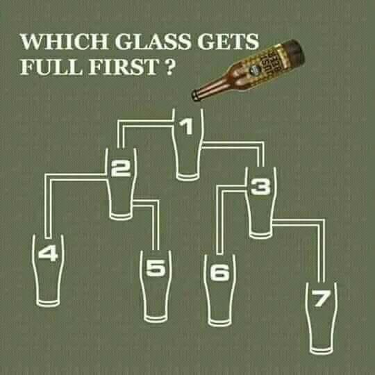 Which glass will be filled?