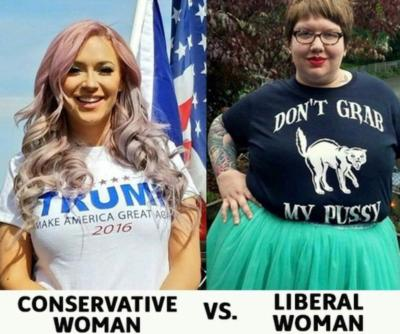 Why are conservative women generally so much hotter than liberal chicks? -  GirlsAskGuys