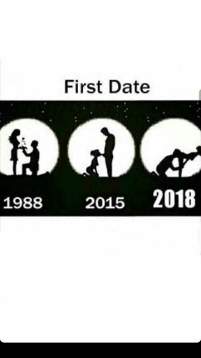 Are you agree with the evolution of dating?