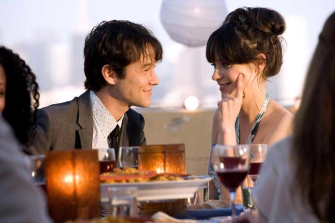 Would you date someone outside your personality or physical type?