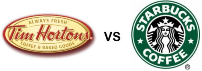 Tim Horton's or Starbucks?